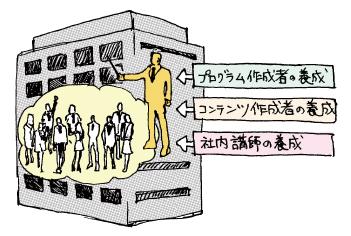 self-manufacture2_ICM